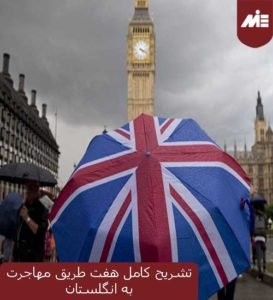 روش های مهاجرت به انگلستان