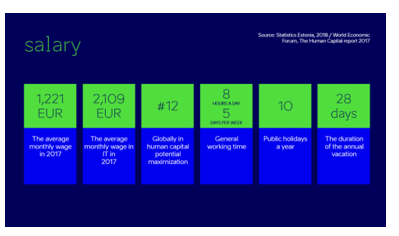 حقوق ماهیانه در استونی