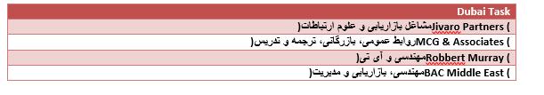 موسسات کاریابی در امارات