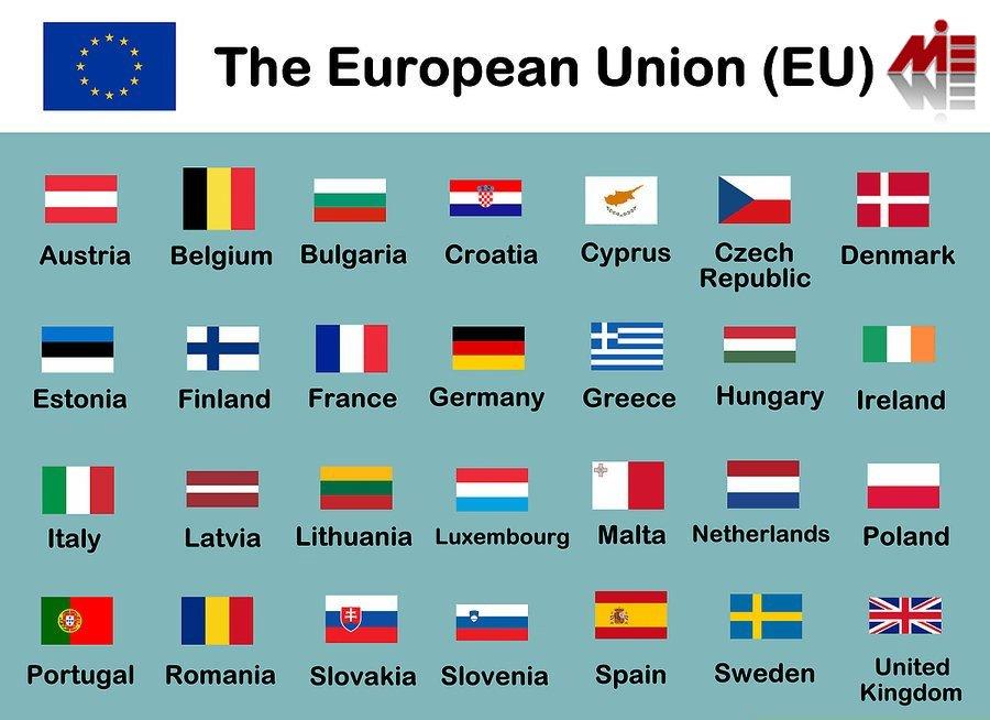 اقامت اروپا و کشورهای آن