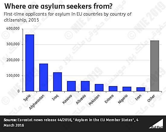 درخواست پناهندگی اسلواکی