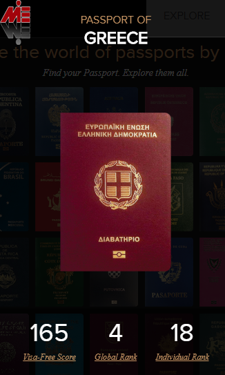 رتبه پاسپورت یونان