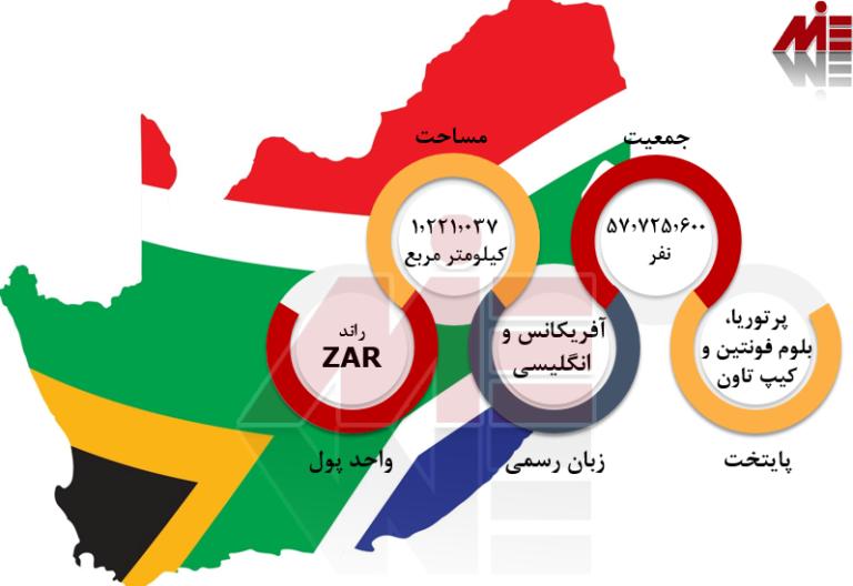 تحصیل در آفریقای جنوبی و شرایط عمومی آن
