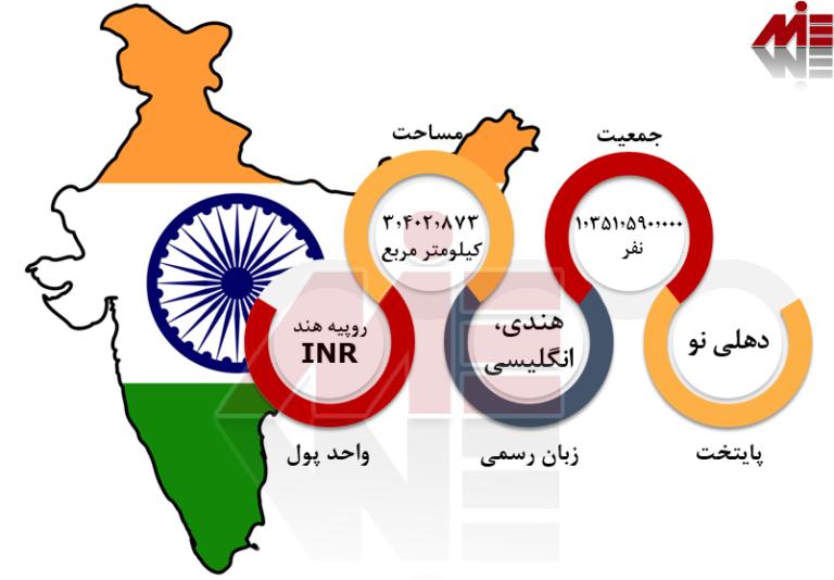 تحصیل پزشکی در هند و شرایط عمومی آن